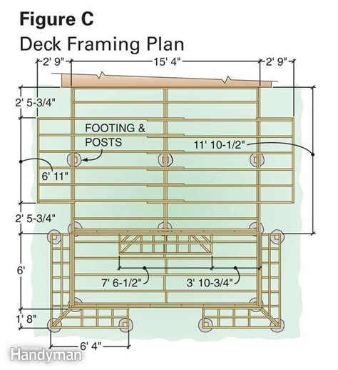 deck floor plan dream deck plans the family handyman