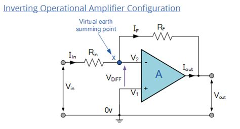 feedback capacitor definition negative feedback capacitor in op 28 images negative impedance converter op does a