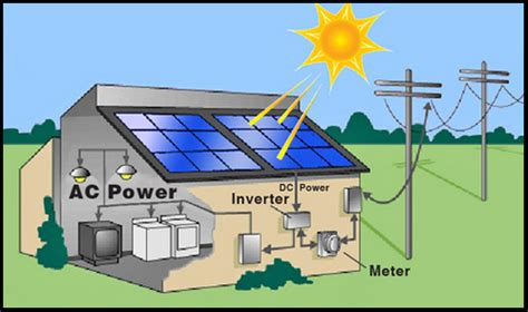 solar power home system design home design and style