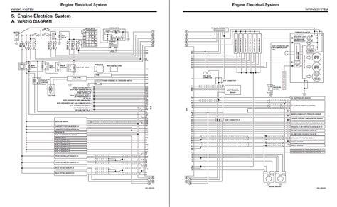 2006 Subaru B9 Tribeca Factory Repair Service Manual