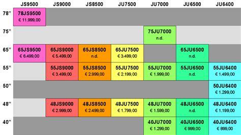 calcolo distanza tv divano samsung tv line up 2015 page 12