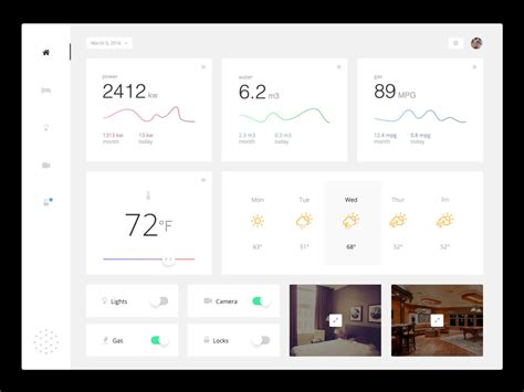 in home monitoring home monitoring dashboard free psd template