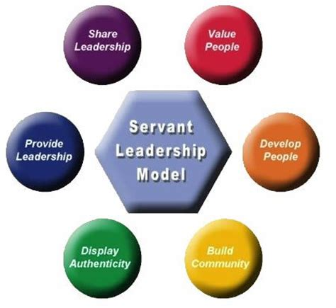 attentive leadership lead with a healthy self image books 17 best ideas about servant leadership on