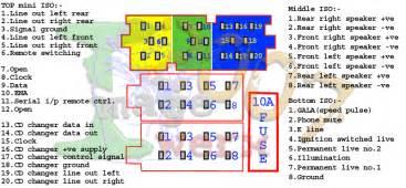 audi a3 radio wiring diagram a download free printable