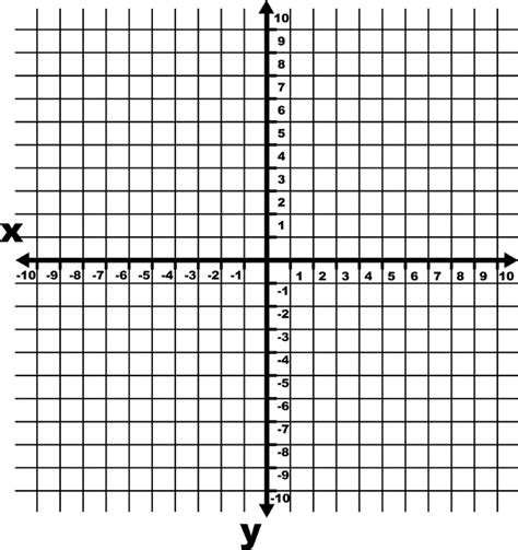 xy pattern generator 10 to 10 coordinate grid with increments and axes labeled