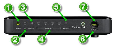 centurylink dsl light blinking centurylink dsl light decoratingspecial com