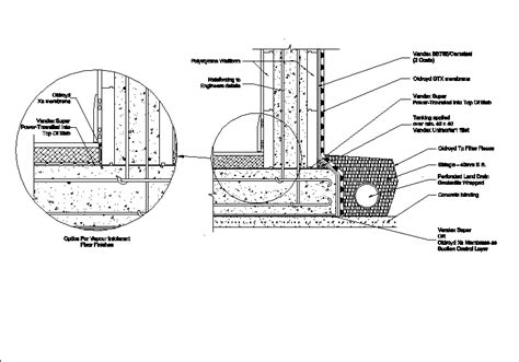 basement waterproofing dwg autocad drawing concrete