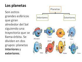 recursos generales para educacin infantil 52 best images about espacio on pinterest