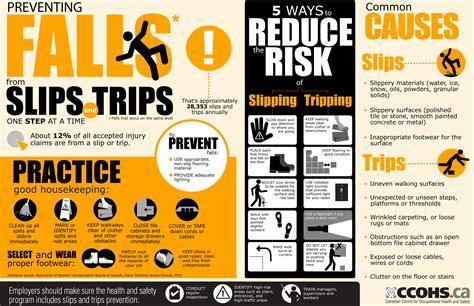 Risk Assessment Template Mental Health