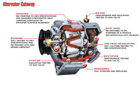 Auto Lichtmaschine by Autoelektrik