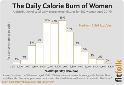 standing desk calories per day the best 28 images of how many calories burned sitting at