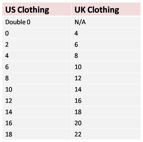 s shoe size us uk clothing and shoe size conversion chart
