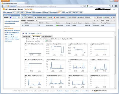 amazon database 301 moved permanently