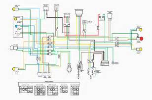 honda gxv390 wiring diagram 27 wiring diagram images