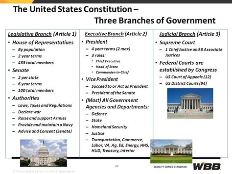 united states government and politics section 1 article of the constitution us constitution unit 1