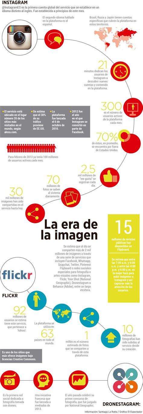 programa para hacer layout en español mejores 137 im 225 genes de clase de conversaci 243 n en espa 241 ol
