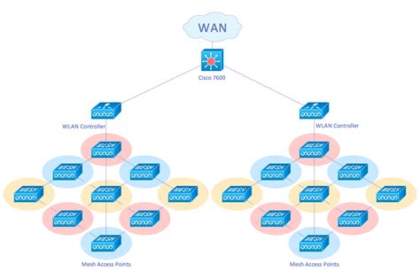 network template network diagram templates network network topology
