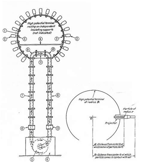 Tesla Patents Pdf The President Woodrow Wilson House Invention