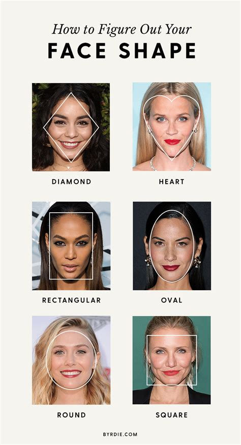 2 a rectangle face shapes pinterest face shapes how to figure out your face shape once and for all face