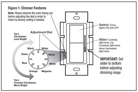 lutron maestro wiring diagram fuse box and wiring diagram