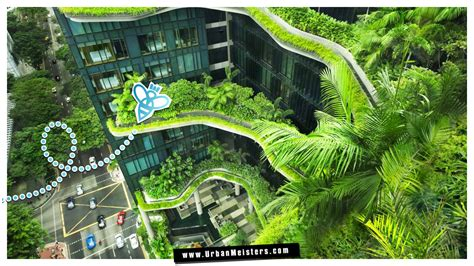 Architecture For A Green Future sustainable architecture woha a green stylish future