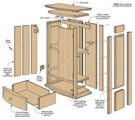 the brick furniture kitchener 28 pdf diy cabinet carcass plans pdf plans how to build a base cabinet diy how