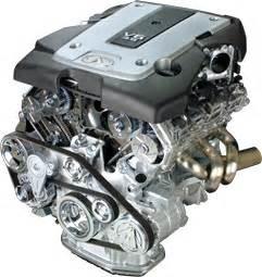 3 5 Nissan Motor Nissan Motor Co Ltd 3 5l Dohc V 6 News Analysis