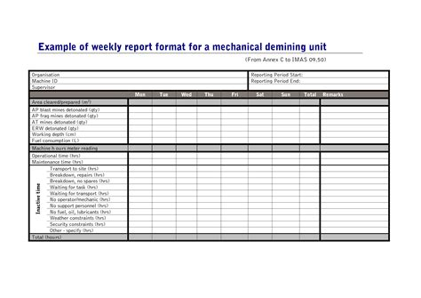 Operations Report Template Word Weekly Operations Report Template Helloalive
