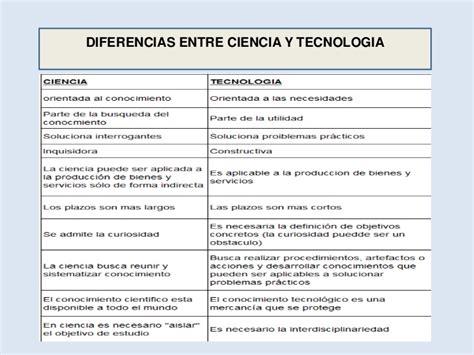 preguntas de investigacion tecnologica exposicion investigacion tecnologica