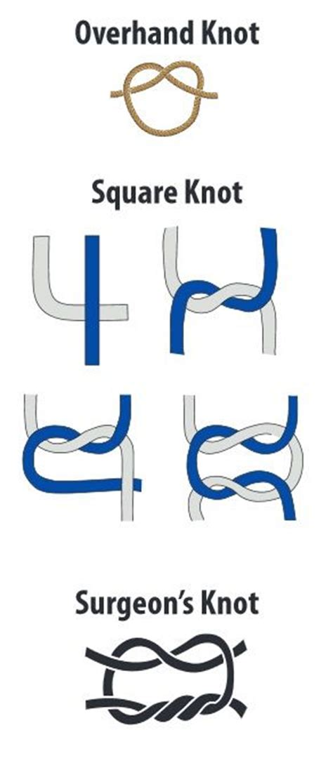How To Tie A Square Knot Step By Step - 17 best ideas about square knot bracelets on