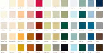color charts for interior painting 1000 ideas about