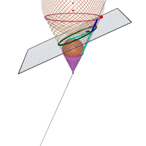 conic sections definition conic section