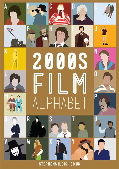 Film Quiz Of The Noughties | 2000 s film alphabet poster that quizzes your 2000s movie