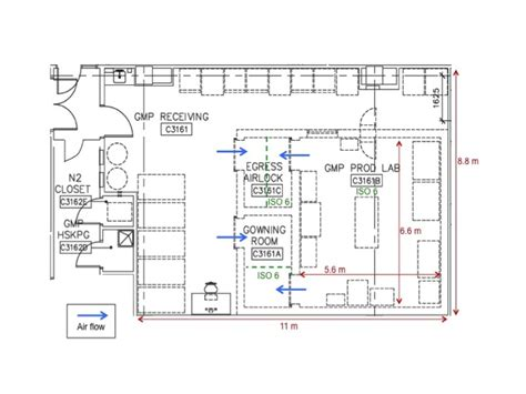 facility floor plan therapeutic cell manufacturing facility research