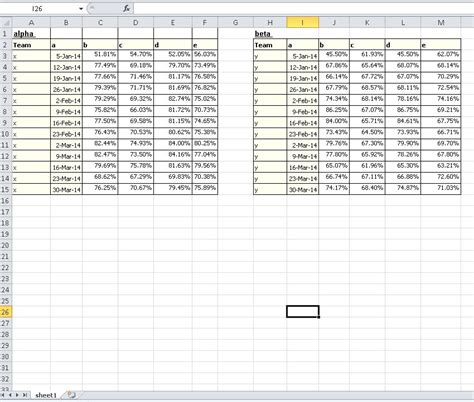 Reloading Data Spreadsheet by Reloading Data Sheet Images