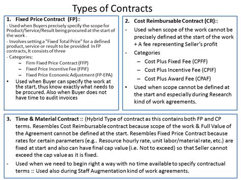 design and build type of contract contract of difference 7 gbp