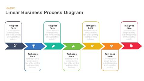 business process diagram linear business process diagram keynote and powerpoint