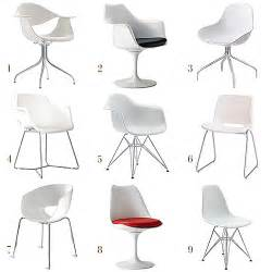 Cheap White Desk Chairs White Molded Chairs Making It Lovely