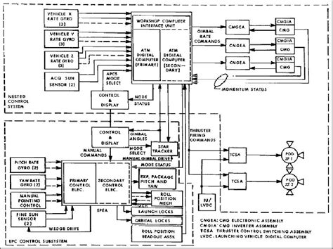 wiring diagram for gemini gate motor image collections