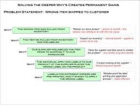 root cause analysis 5 whys worksheet abitlikethis