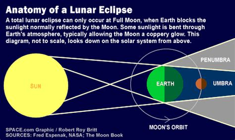 carl boudreau: about october's eclipses » the event chronicle