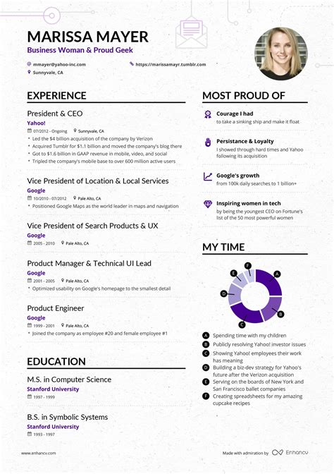 Resume Yahoo by Yahoo Resume Resume Ideas