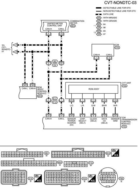 nissan cvt diagram nissan free engine image for user