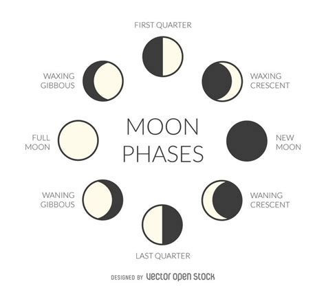 96 best Design images on Pinterest   La luna, Moon and