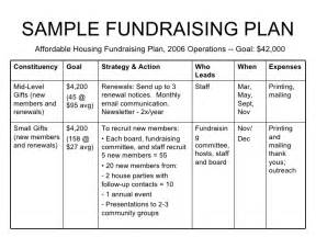 Charity Business Plan Template by Fundraising Caign Template