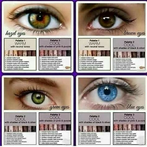 best eyeshadow color for hazel best eyeshadow palettes for hazel brown blue or green