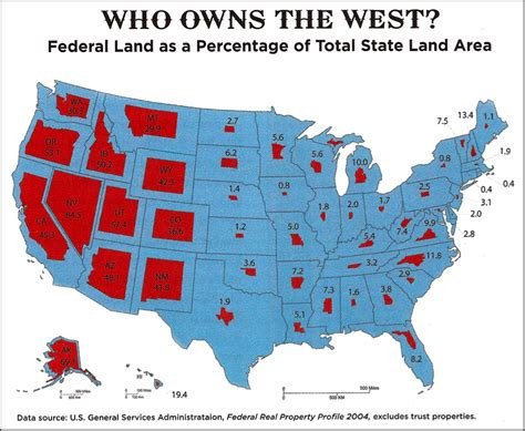 Interior West States by Water Protection Shortchanged By Interior S Proposed