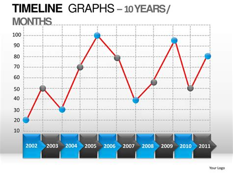 powerpoint tutorial graphs timeline graphs powerpoint presentation templates
