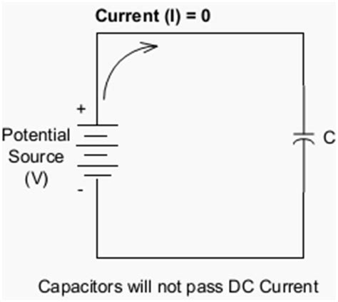 capacitor in a dc circuit voltage vs current in a resistor capacitor or inductor