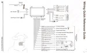 viper 350 hv wiring diagram viper get free image about wiring diagram